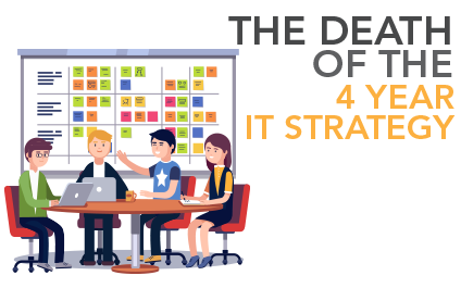 The Death of the 4 Year IT Strategy